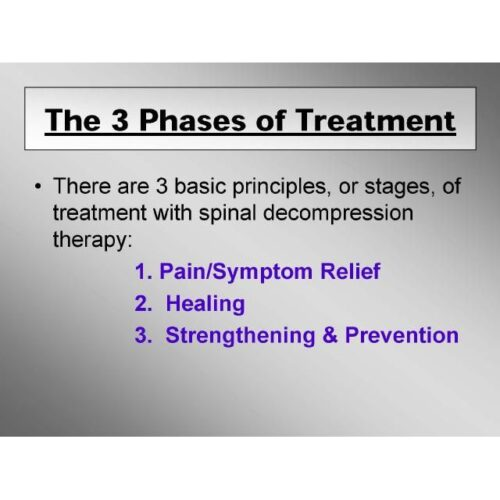 Sample Spinal Decompression PowerPoint